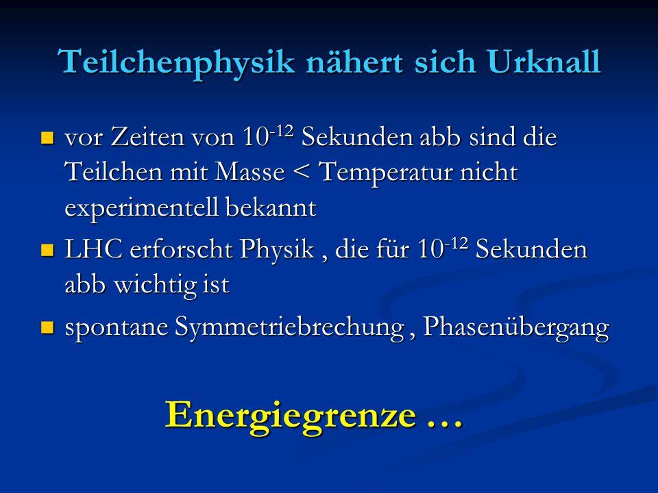 Teilchenphysik nähert sich Urknall