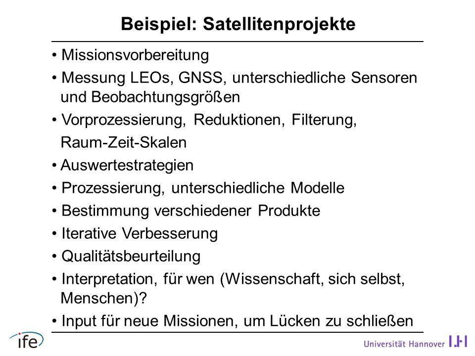 Beispiel: Satellitenprojekte