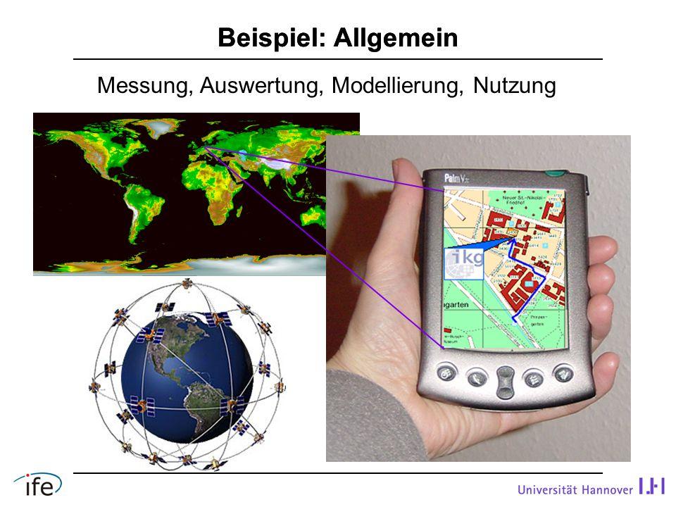 Beispiel: Allgemein Messung, Auswertung, Modellierung, Nutzung