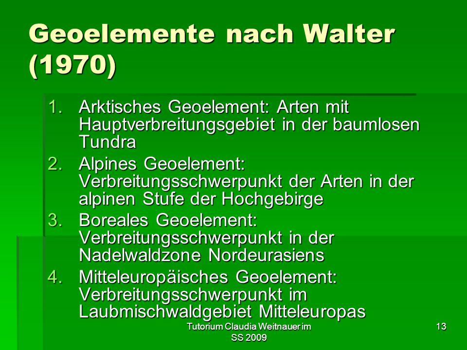 Geoelemente nach Walter (1970)