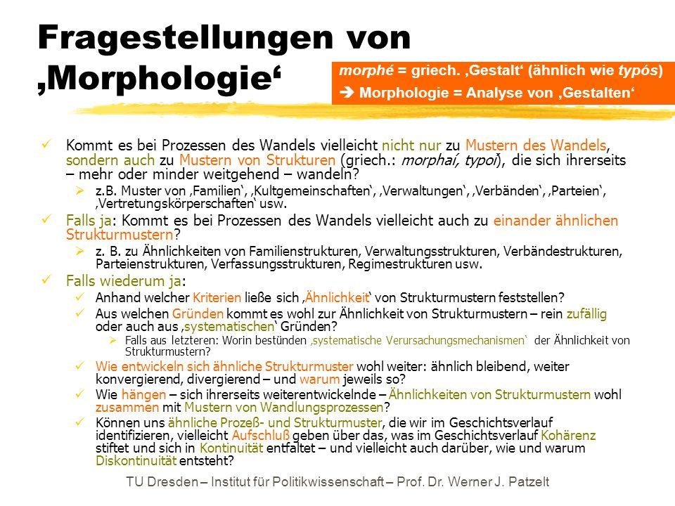 Fragestellungen von 'Morphologie'