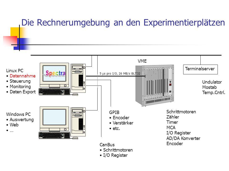 Die Rechnerumgebung an den Experimentierplätzen