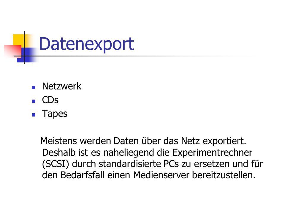 Datenexport Netzwerk CDs Tapes