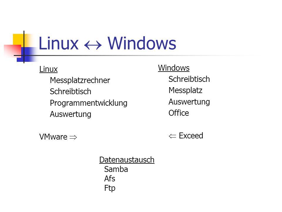 Linux  Windows Windows Linux Schreibtisch Messplatzrechner Messplatz