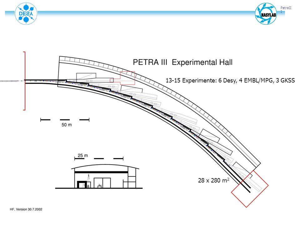 13-15 Experimente: 6 Desy, 4 EMBL/MPG, 3 GKSS