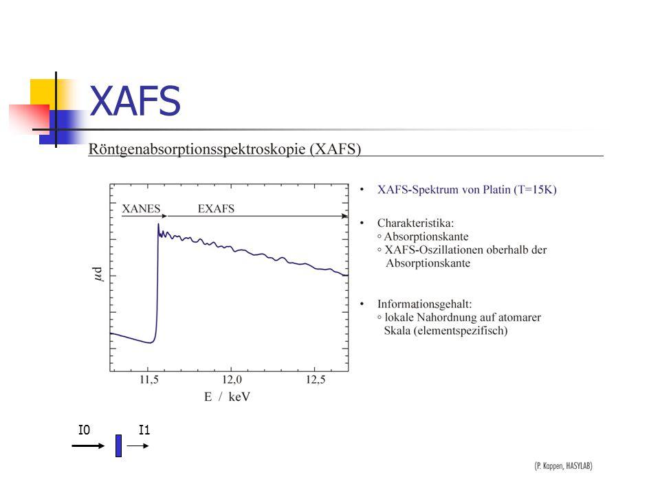 XAFS I0 I1