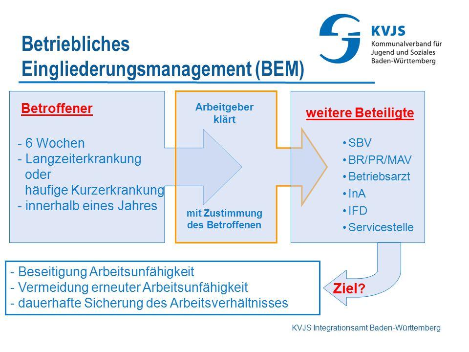 Betriebliches Eingliederungsmanagement (BEM)
