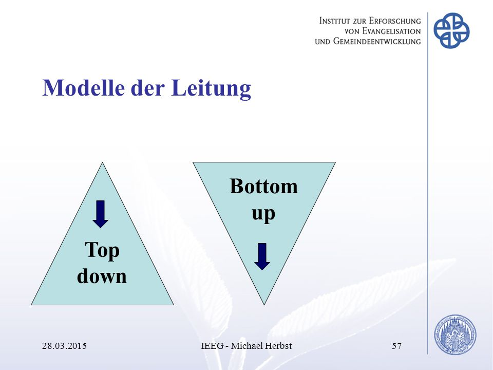 Modelle der Leitung Bottom up Top down 08.04.2017