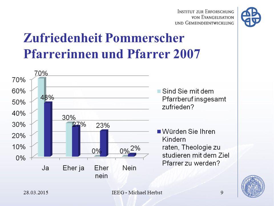 Zufriedenheit Pommerscher Pfarrerinnen und Pfarrer 2007