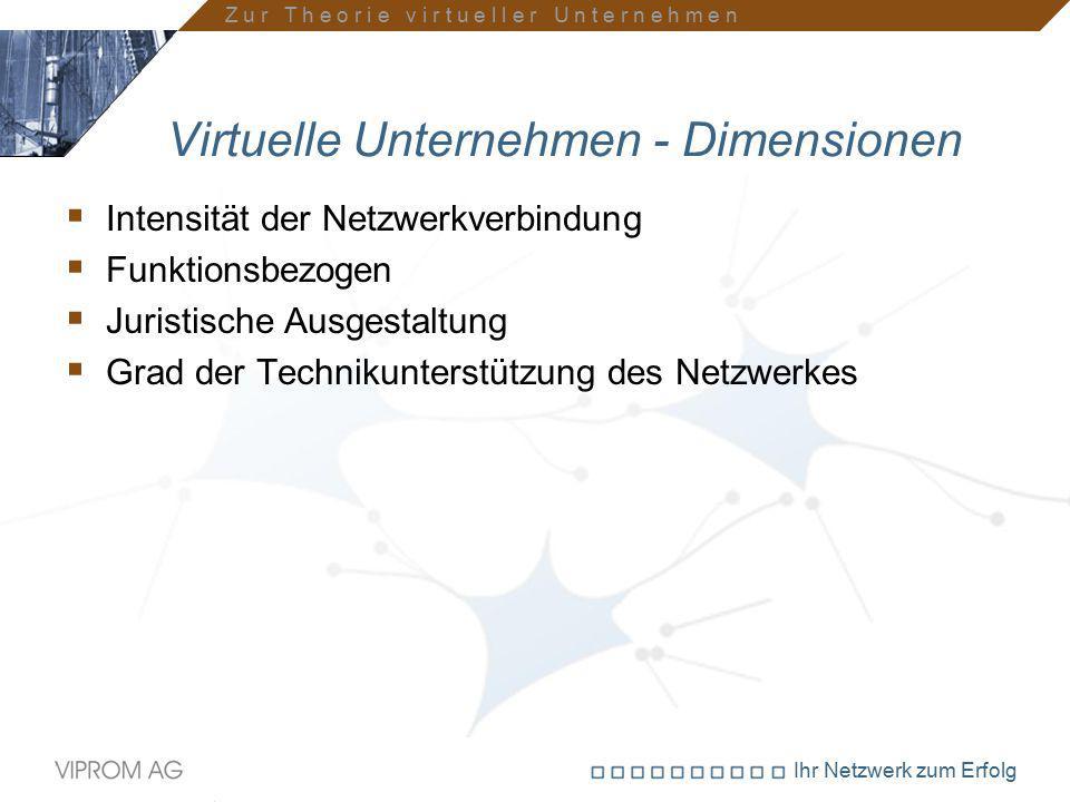 Virtuelle Unternehmen - Dimensionen