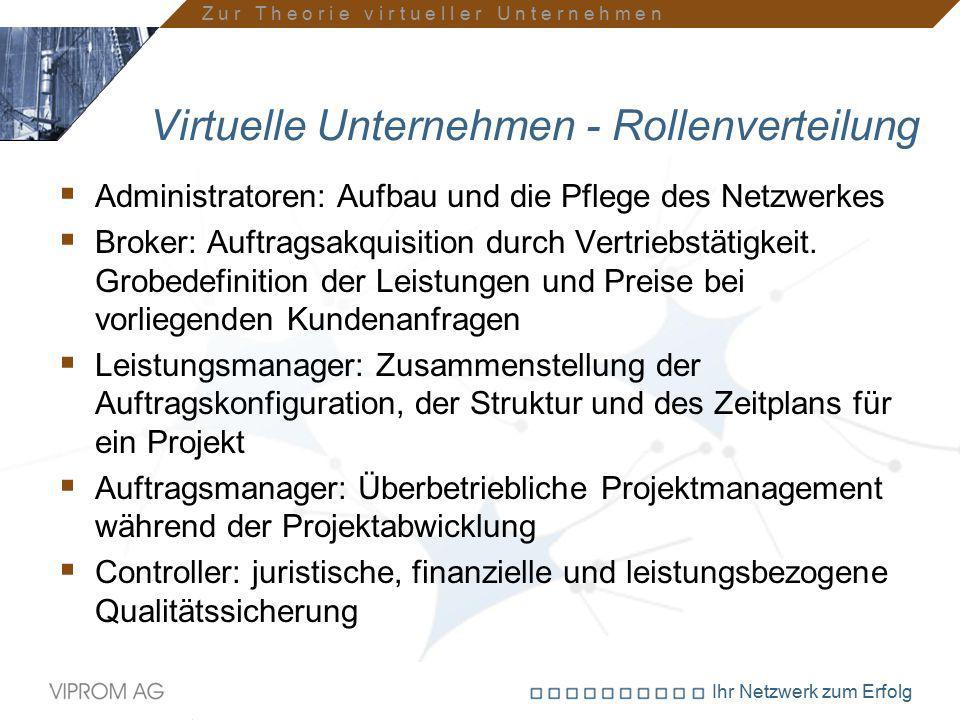 Virtuelle Unternehmen - Rollenverteilung