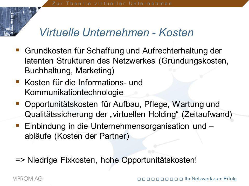 Virtuelle Unternehmen - Kosten