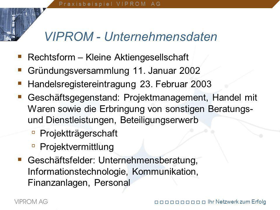 VIPROM - Unternehmensdaten