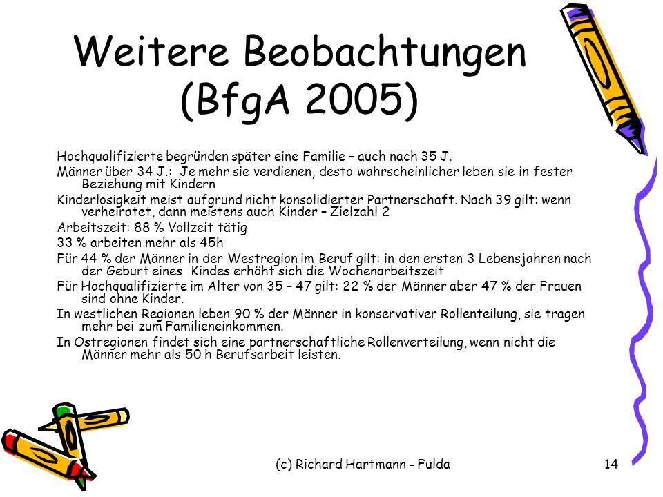Weitere Beobachtungen (BfgA 2005)