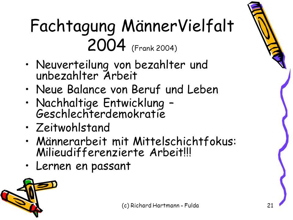 Fachtagung MännerVielfalt 2004 (Frank 2004)