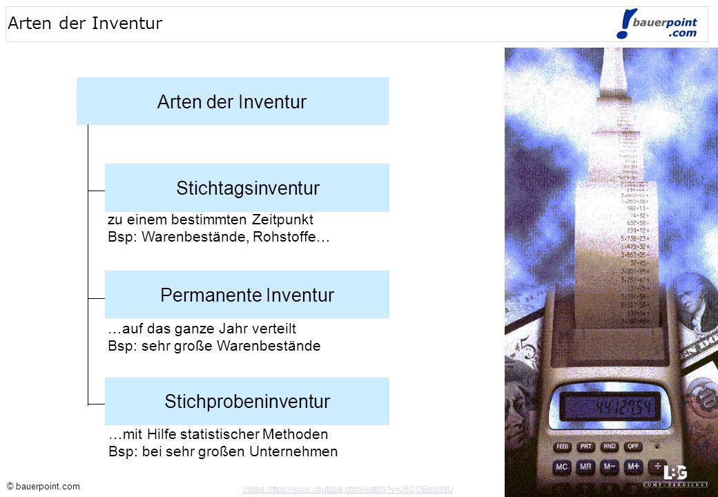 Arten der Inventur Stichtagsinventur Permanente Inventur
