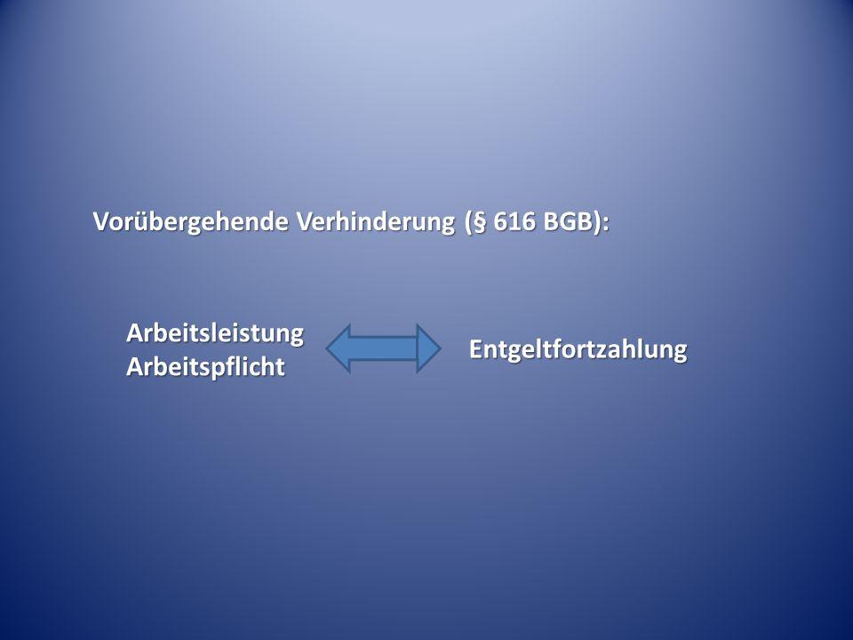 Vorübergehende Verhinderung (§ 616 BGB):
