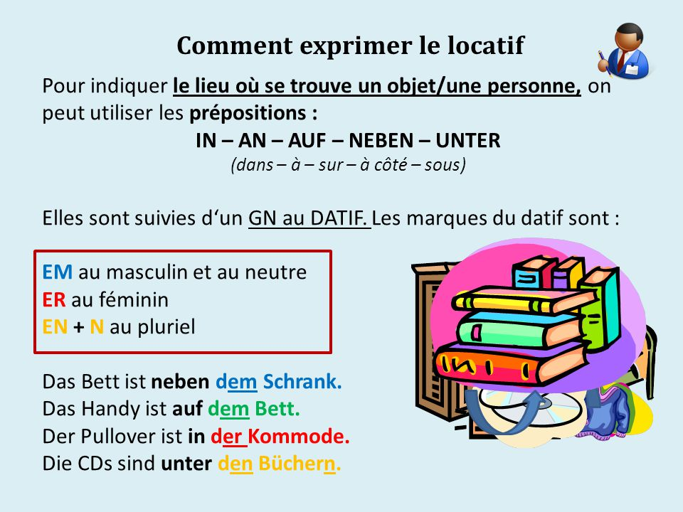 Comment exprimer le locatif IN – AN – AUF – NEBEN – UNTER