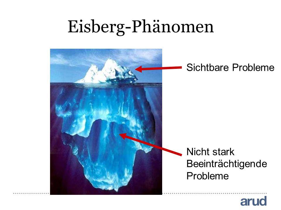 Eisberg-Phänomen Sichtbare Probleme Nicht stark Beeinträchtigende