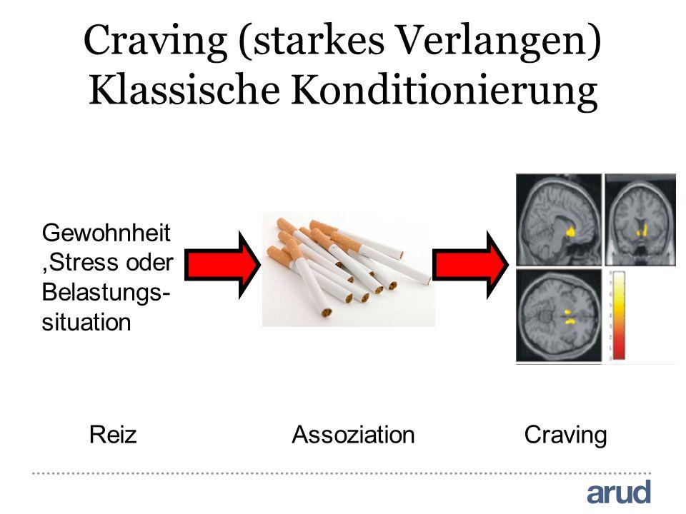 Craving (starkes Verlangen) Klassische Konditionierung