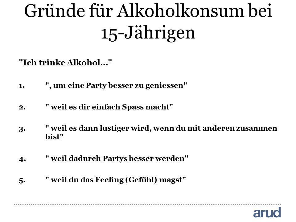 Gründe für Alkoholkonsum bei 15-Jährigen