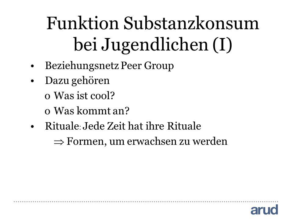 Funktion Substanzkonsum bei Jugendlichen (I)