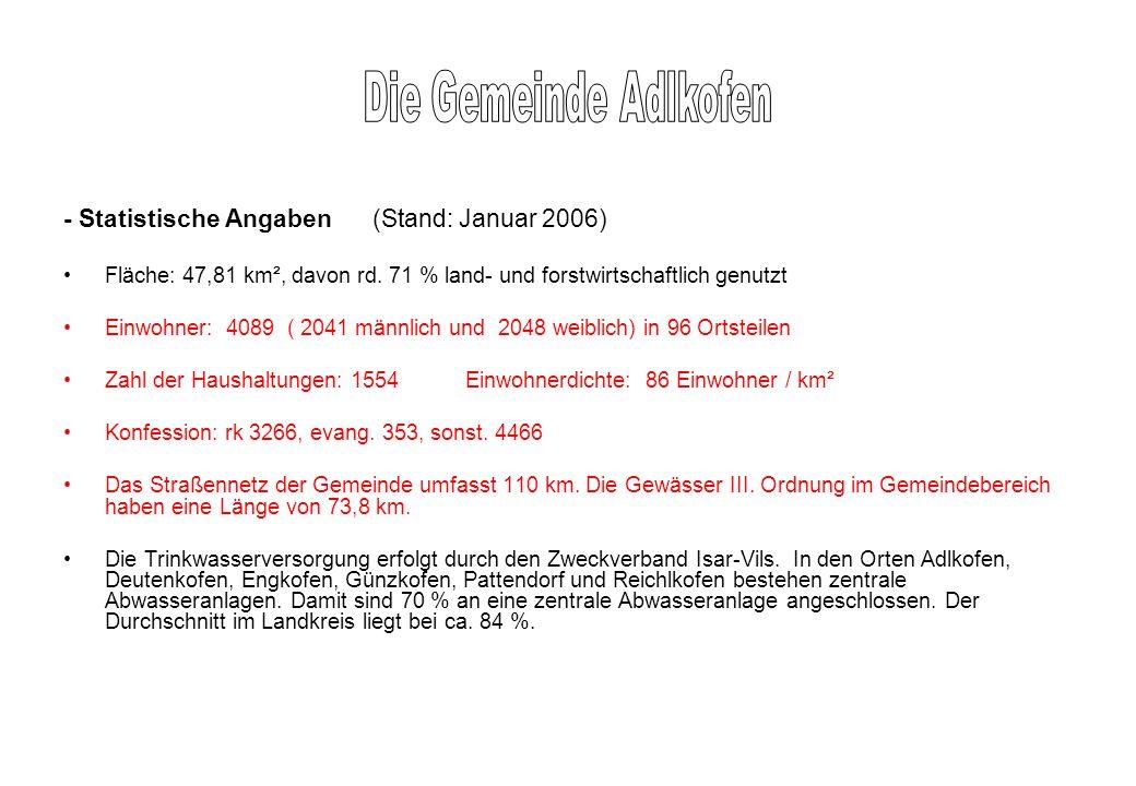 Die Gemeinde Adlkofen - Statistische Angaben (Stand: Januar 2006)