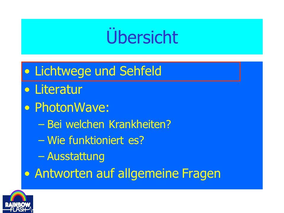 Übersicht Lichtwege und Sehfeld Literatur PhotonWave: