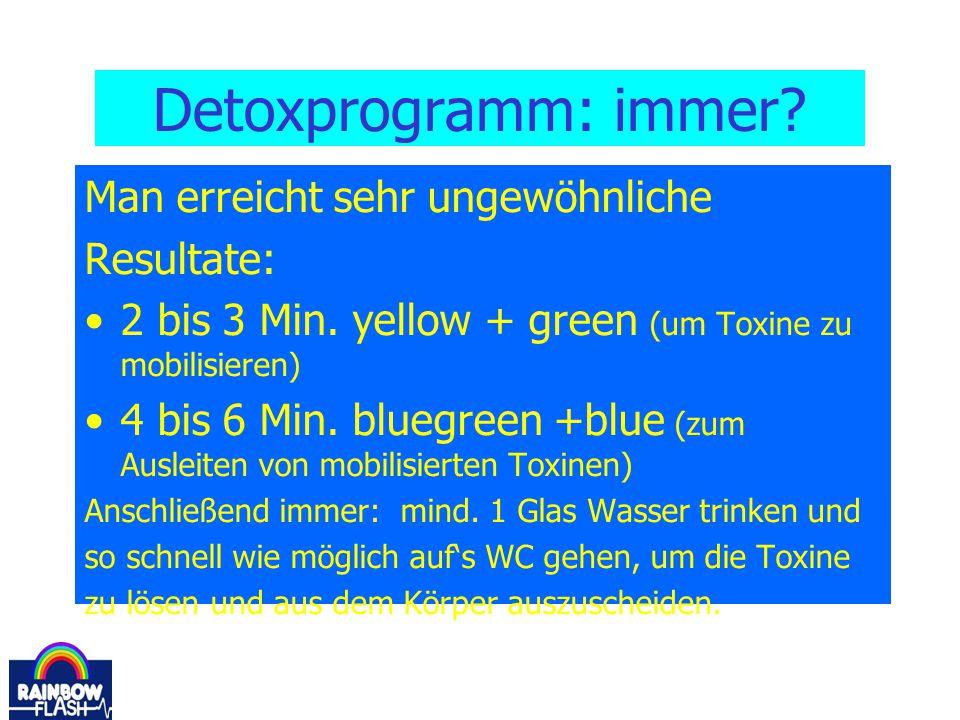 Detoxprogramm: immer Man erreicht sehr ungewöhnliche Resultate: