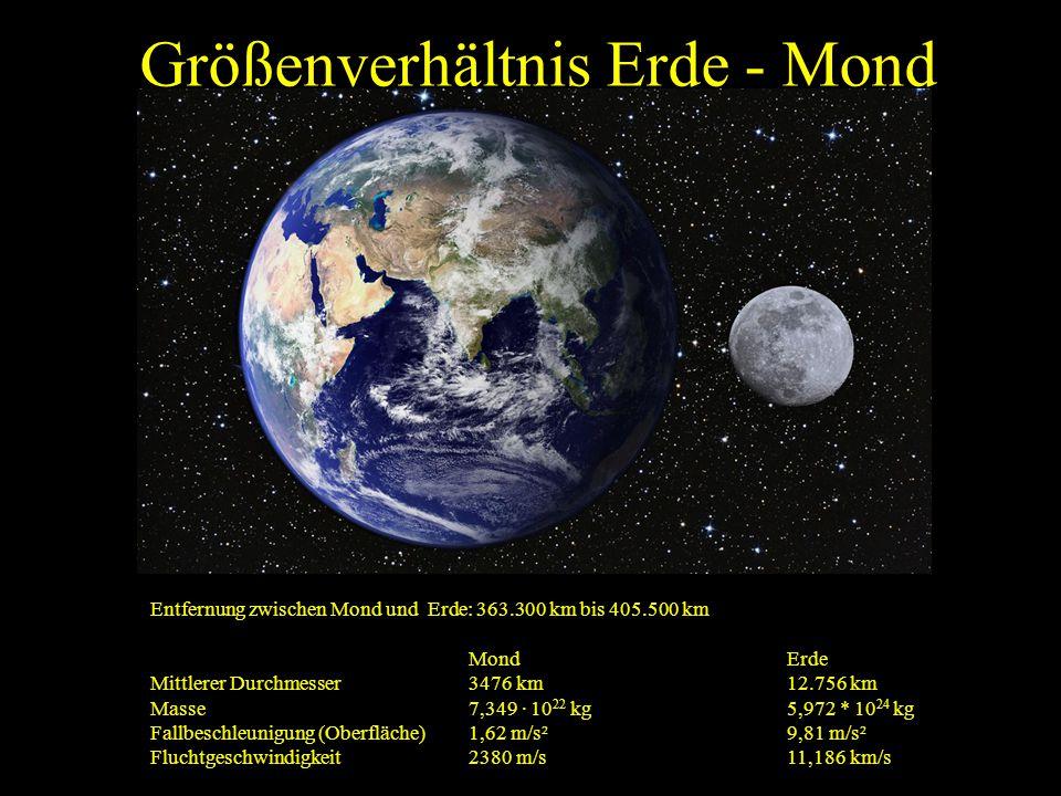 Größenverhältnis Erde - Mond
