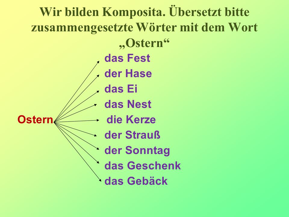 """Wir bilden Komposita. Übersetzt bitte zusammengesetzte Wörter mit dem Wort """"Ostern"""