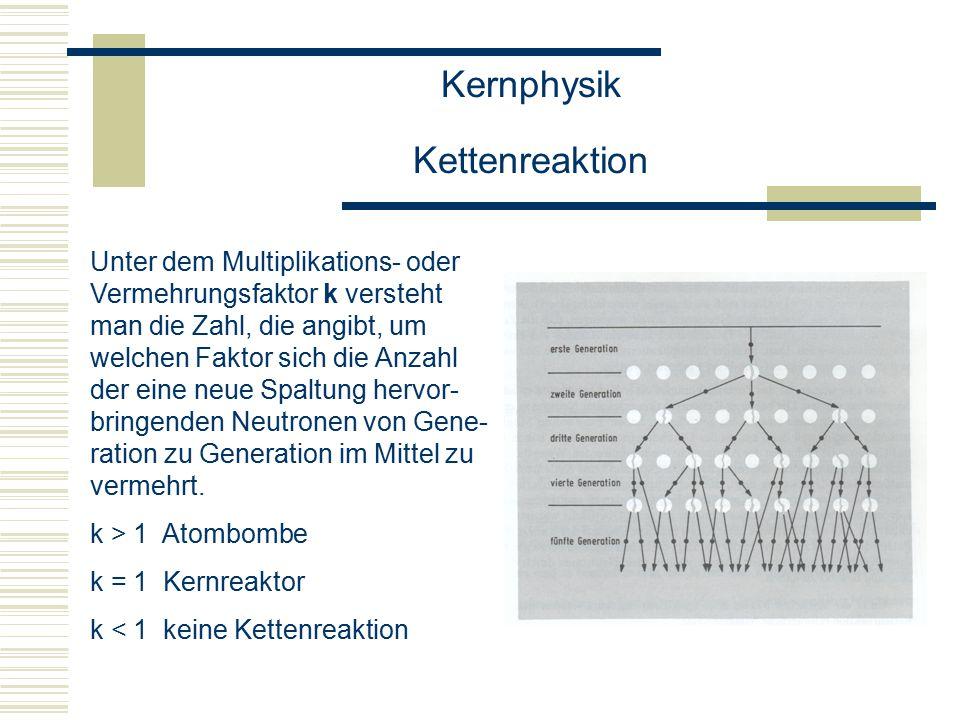 Kernphysik Kettenreaktion