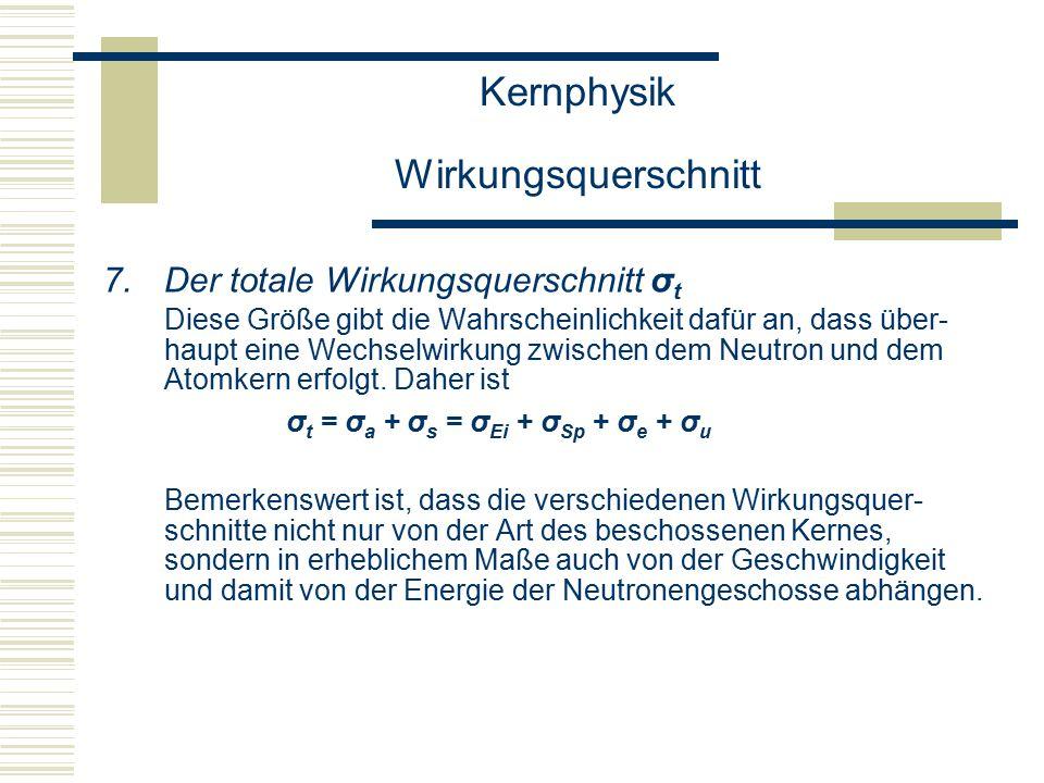 Kernphysik Wirkungsquerschnitt