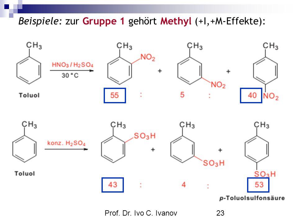 Beispiele: zur Gruppe 1 gehört Methyl (+I,+M-Effekte):