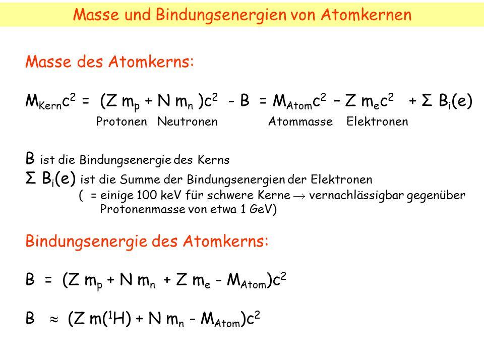 Masse und Bindungsenergien von Atomkernen