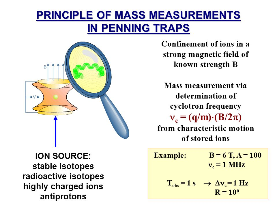 PRINCIPLE OF MASS MEASUREMENTS IN PENNING TRAPS