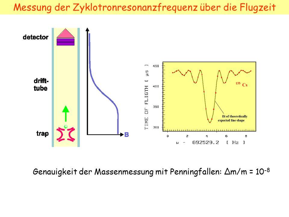 Messung der Zyklotronresonanzfrequenz über die Flugzeit