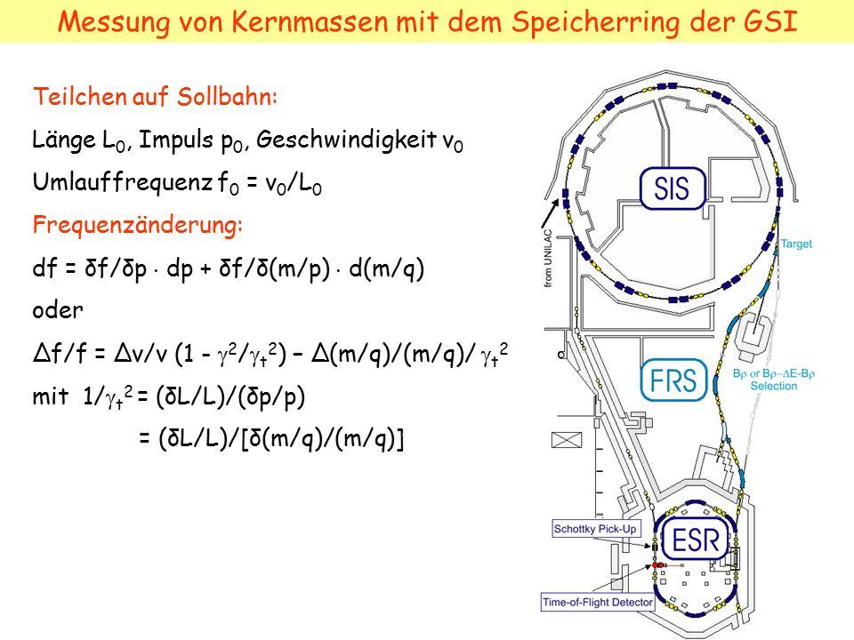 Messung von Kernmassen mit dem Speicherring der GSI