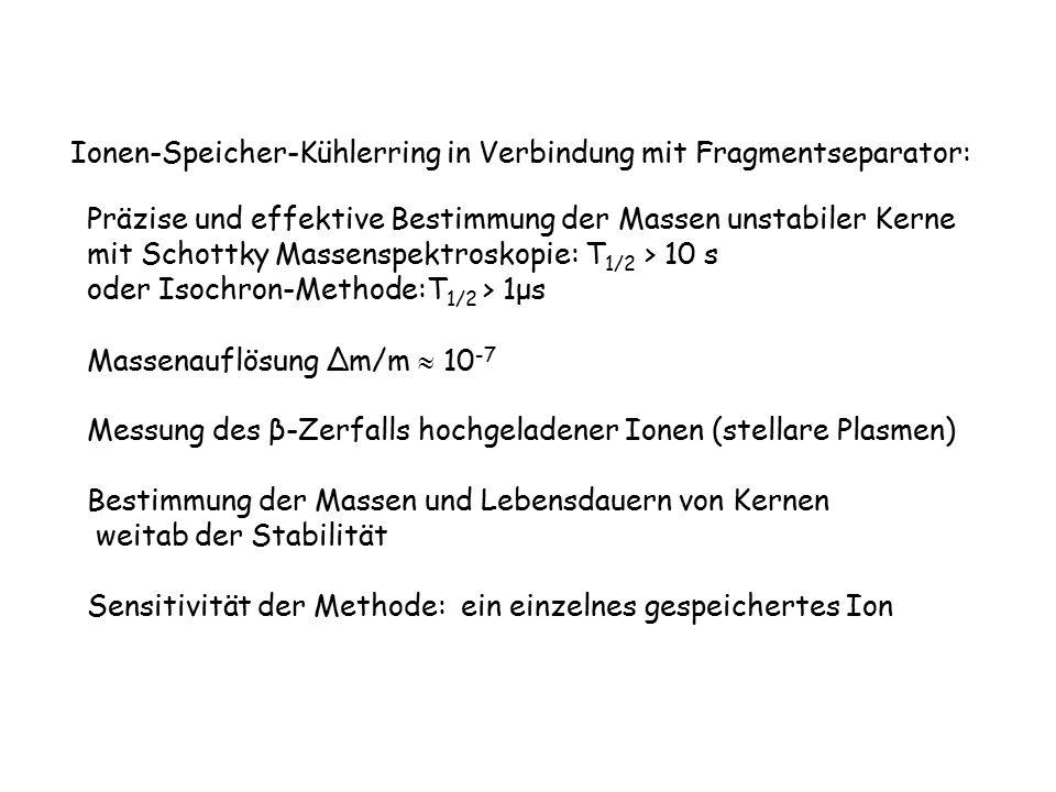 Ionen-Speicher-Kühlerring in Verbindung mit Fragmentseparator: