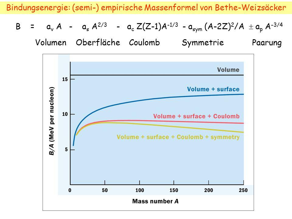 Bindungsenergie: (semi-) empirische Massenformel von Bethe-Weizsäcker
