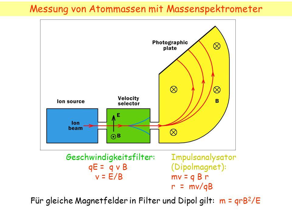 Messung von Atommassen mit Massenspektrometer