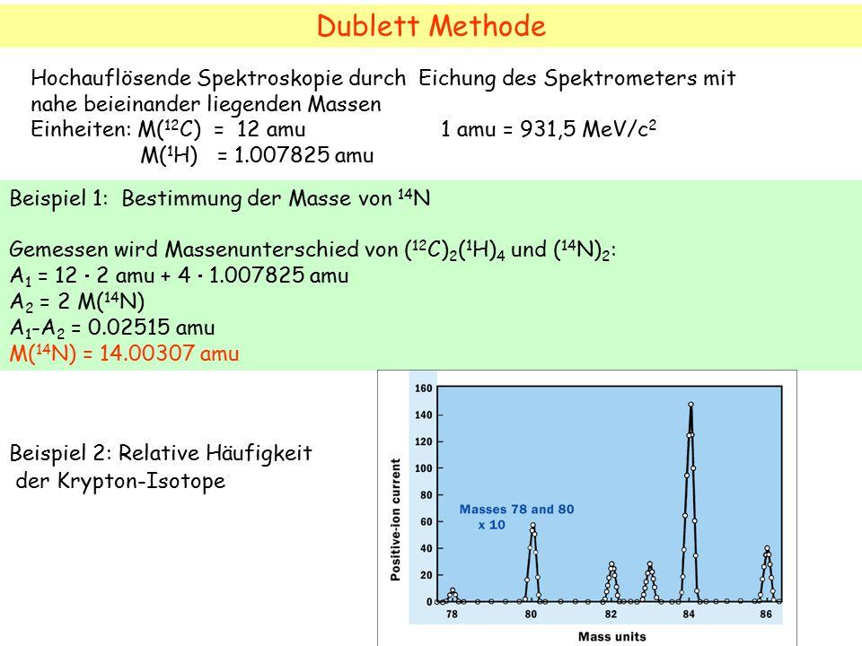 Dublett Methode Hochauflösende Spektroskopie durch Eichung des Spektrometers mit. nahe beieinander liegenden Massen.