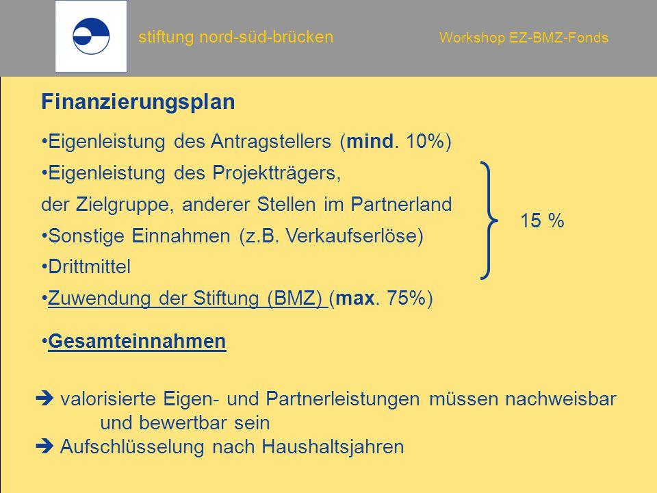 Finanzierungsplan Eigenleistung des Antragstellers (mind. 10%)