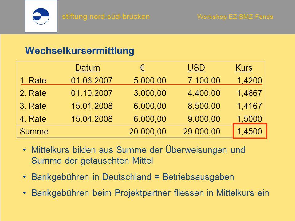 Wechselkursermittlung