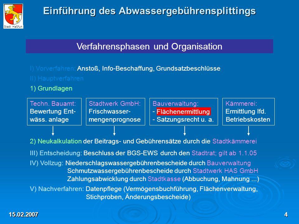 Einführung des Abwassergebührensplittings