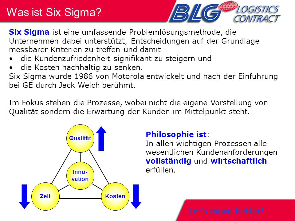 Was ist Six Sigma
