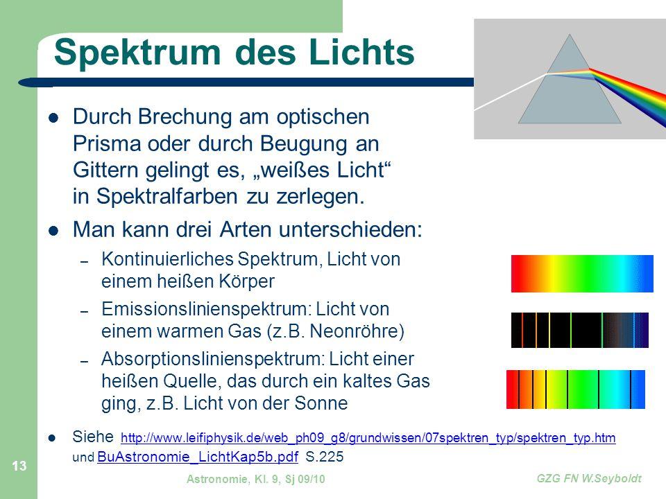 """Spektrum des Lichts Durch Brechung am optischen Prisma oder durch Beugung an Gittern gelingt es, """"weißes Licht in Spektralfarben zu zerlegen."""