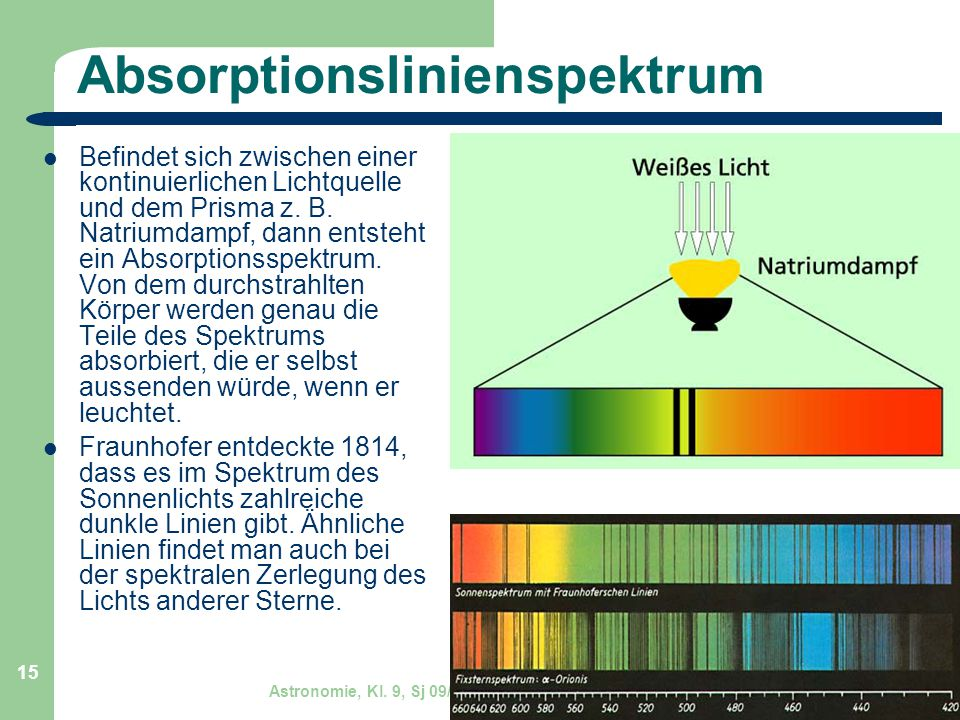 Absorptionslinienspektrum