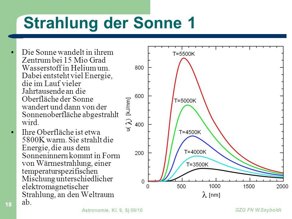 Strahlung der Sonne 1