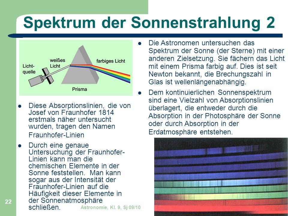 Spektrum der Sonnenstrahlung 2